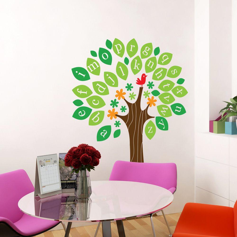 Изображение Английское обучающее дерево
