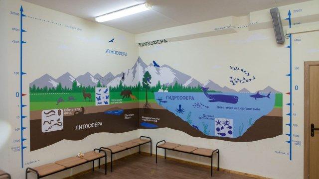 Изображение 1 - оформление стен школы №1935