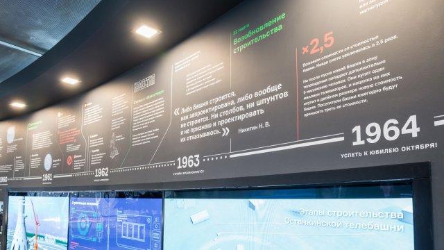 Изображение 10 - дизайн стены выставочной экспозиции